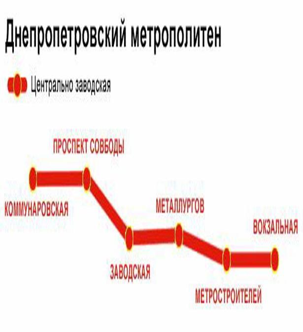 Общая схема метрополитена